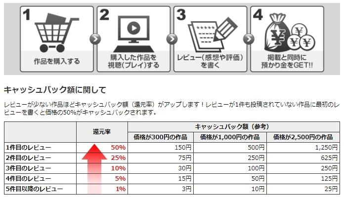 スカトロ動画・エロ動画がDUGA(デュガ)なら最大 50%キャッシュバック!